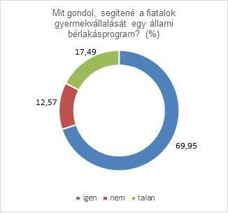FB kutatás ábrák kép Dia1